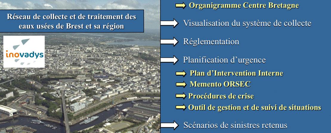 Document d'organisation des connaissances par Ifopse organisme de formation à la sécurité